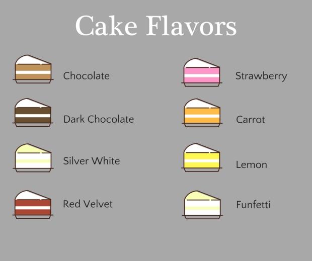 Cake Flavors.jpg